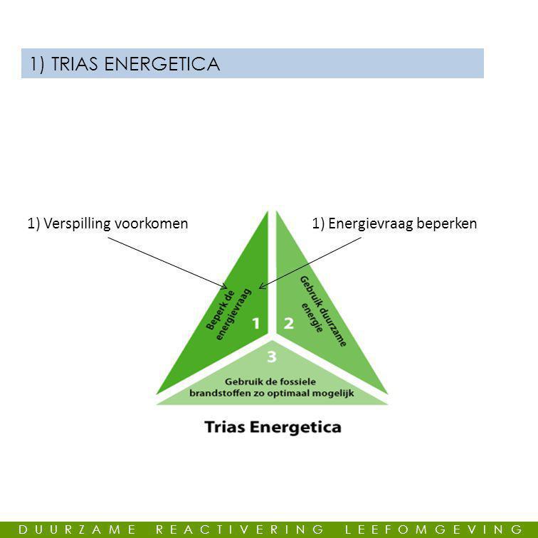 GEMEENSCHAPPELIJKE LEUS 1) TRIAS ENERGETICA 1) Verspilling voorkomen1) Energievraag beperken DUURZAME REACTIVERING LEEFOMGEVING