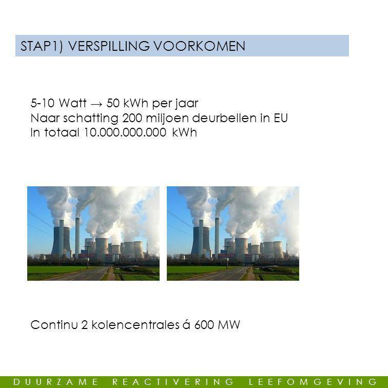 GEMEENSCHAPPELIJKE LEUS STAP1) VERSPILLING VOORKOMEN 5-10 Watt → 50 kWh per jaar Naar schatting 200 miljoen deurbellen in EU In totaal 10.000.000.000 kWh Continu 2 kolencentrales á 600 MW DUURZAME REACTIVERING LEEFOMGEVING