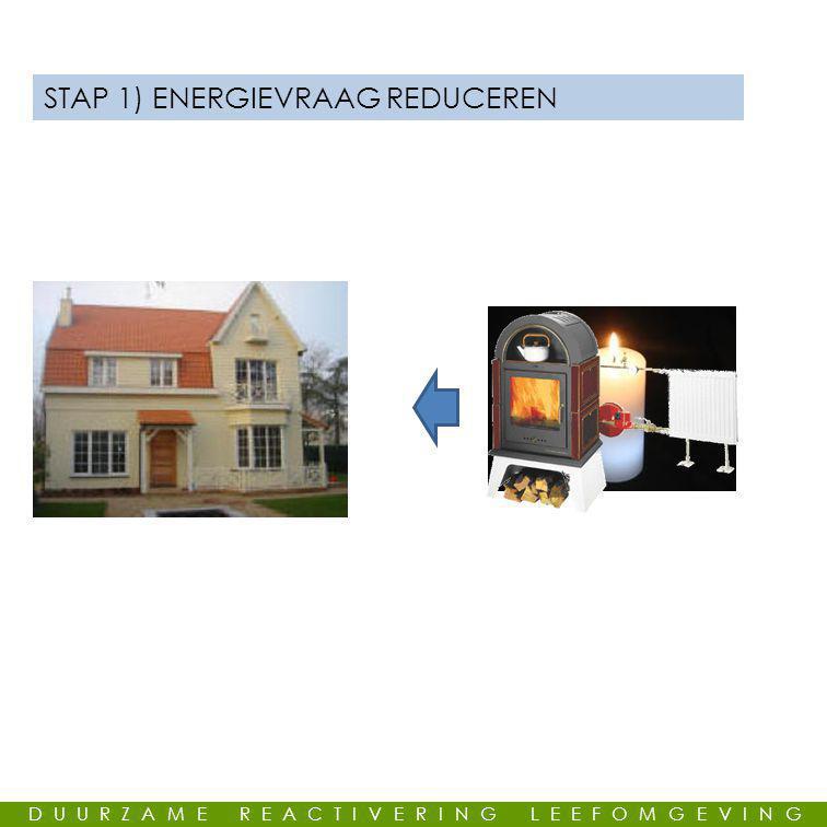 GEMEENSCHAPPELIJKE LEUS STAP 1) ENERGIEVRAAG REDUCEREN DUURZAME REACTIVERING LEEFOMGEVING