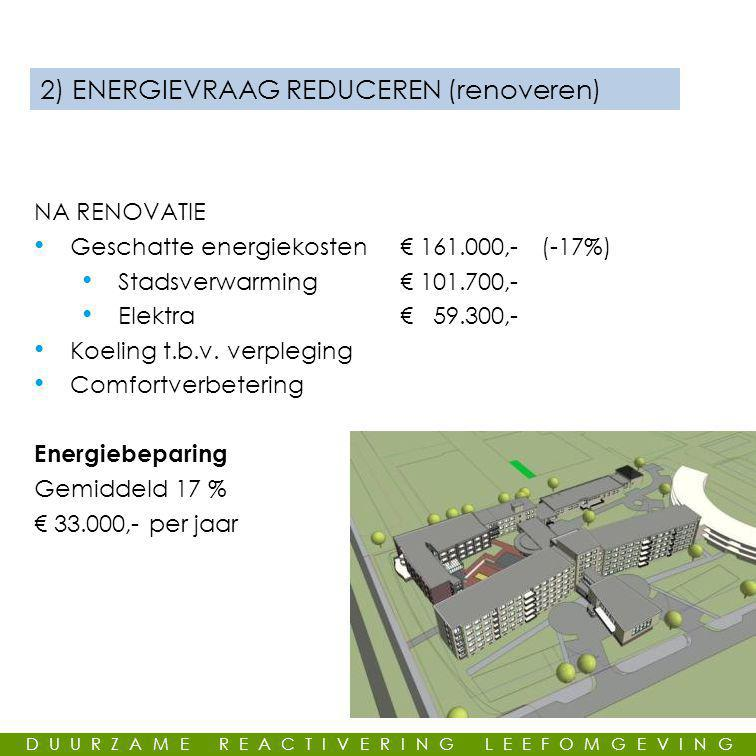 GEMEENSCHAPPELIJKE LEUS 2) ENERGIEVRAAG REDUCEREN (renoveren) NA RENOVATIE • Geschatte energiekosten€ 161.000,- (-17%) • Stadsverwarming€ 101.700,- • Elektra€ 59.300,- • Koeling t.b.v.