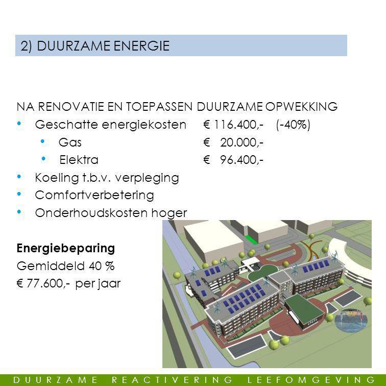 GEMEENSCHAPPELIJKE LEUS 2) DUURZAME ENERGIE NA RENOVATIE EN TOEPASSEN DUURZAME OPWEKKING • Geschatte energiekosten€ 116.400,- (-40%) • Gas€ 20.000,- • Elektra€ 96.400,- • Koeling t.b.v.