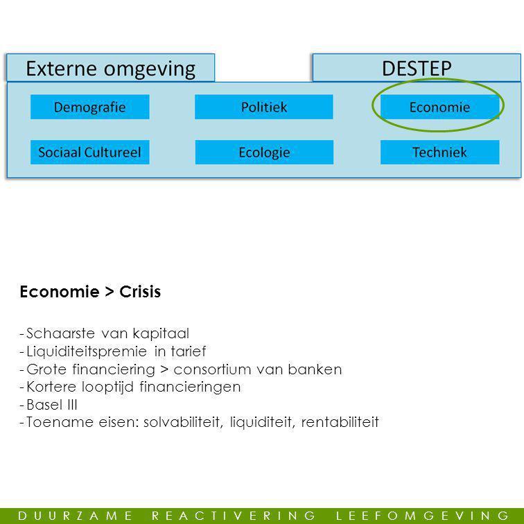 Economie > Crisis -Schaarste van kapitaal -Liquiditeitspremie in tarief -Grote financiering > consortium van banken -Kortere looptijd financieringen -Basel III -Toename eisen: solvabiliteit, liquiditeit, rentabiliteit DUURZAME REACTIVERING LEEFOMGEVING