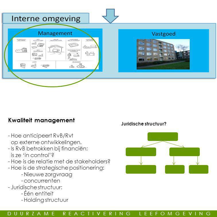 Kwaliteit management -Hoe anticipeert RvB/Rvt op externe ontwikkelingen.