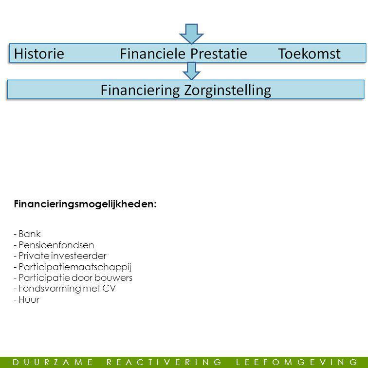 Financieringsmogelijkheden: -Bank -Pensioenfondsen -Private investeerder -Participatiemaatschappij -Participatie door bouwers -Fondsvorming met CV -Huur DUURZAME REACTIVERING LEEFOMGEVING
