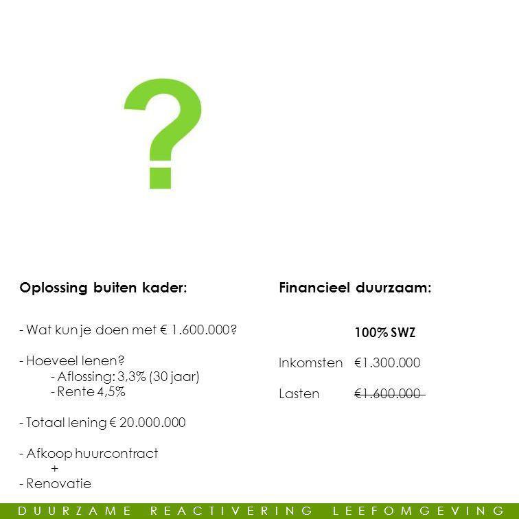 Oplossing buiten kader: -Wat kun je doen met € 1.600.000.