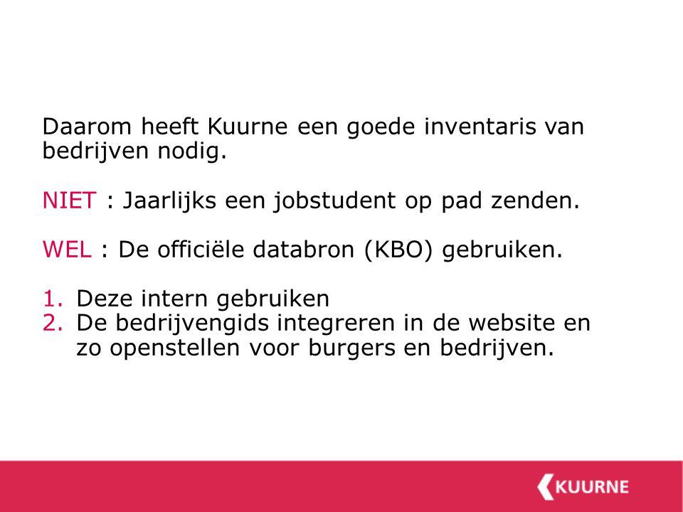Daarom heeft Kuurne een goede inventaris van bedrijven nodig.