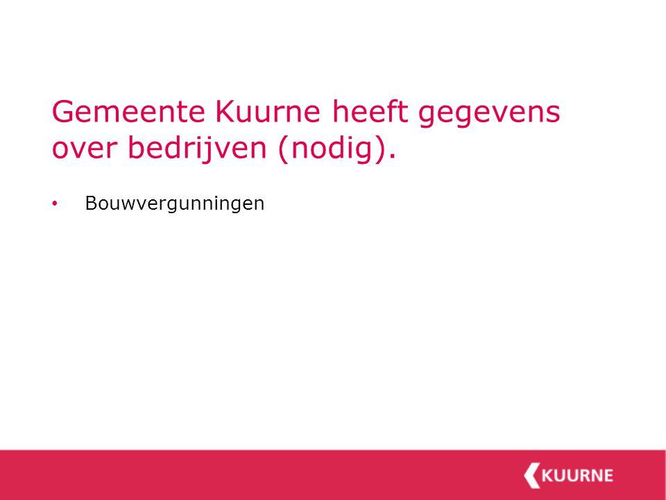 Gemeente Kuurne heeft gegevens over bedrijven (nodig). • Bouwvergunningen • Milieuvergunningen