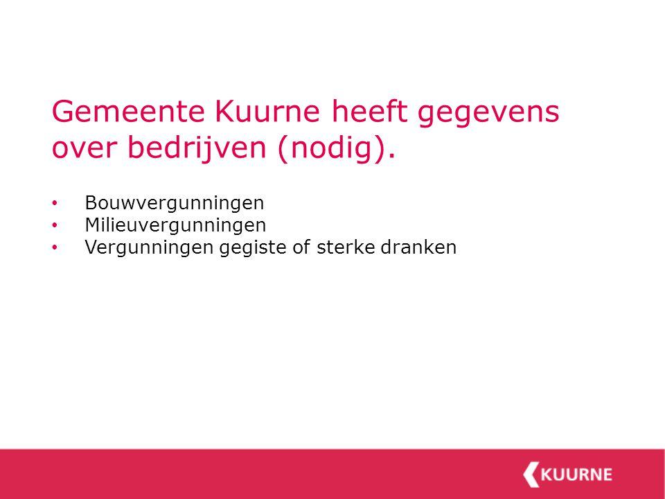 Gemeente Kuurne heeft gegevens over bedrijven (nodig).
