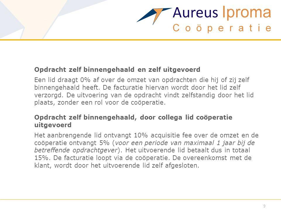 Opdracht zelf binnengehaald en zelf uitgevoerd Een lid draagt 0% af over de omzet van opdrachten die hij of zij zelf binnengehaald heeft.