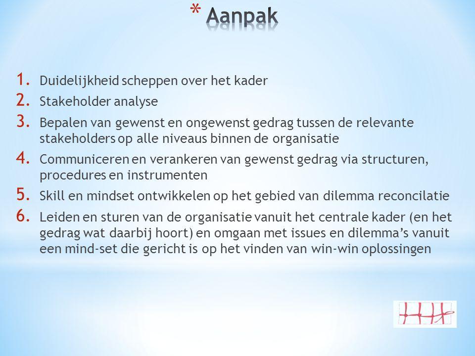 1.Duidelijkheid scheppen over het kader 2. Stakeholder analyse 3.