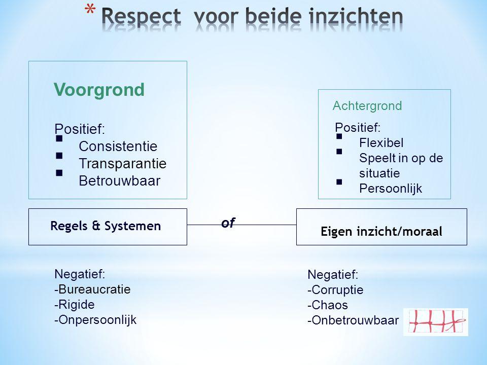 Positief:  Flexibel  Speelt in op de situatie  Persoonlijk Negatief: -Bureaucratie -Rigide -Onpersoonlijk Positief:  Consistentie  Transparantie