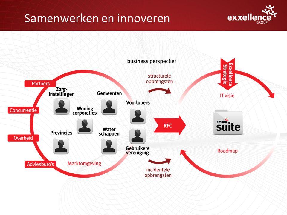 Samenwerken en innoveren