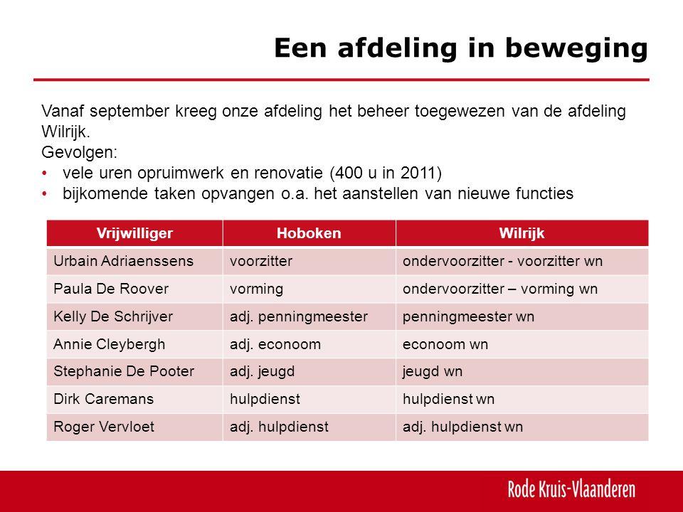 Een afdeling in beweging Vanaf september kreeg onze afdeling het beheer toegewezen van de afdeling Wilrijk.