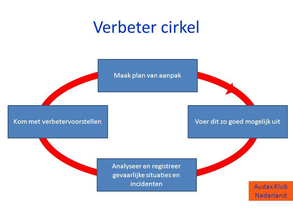 Audax Klub Nederland Verbeter cirkel Maak plan van aanpak Analyseer en registreer gevaarlijke situaties en incidenten Kom met verbetervoorstellenVoer