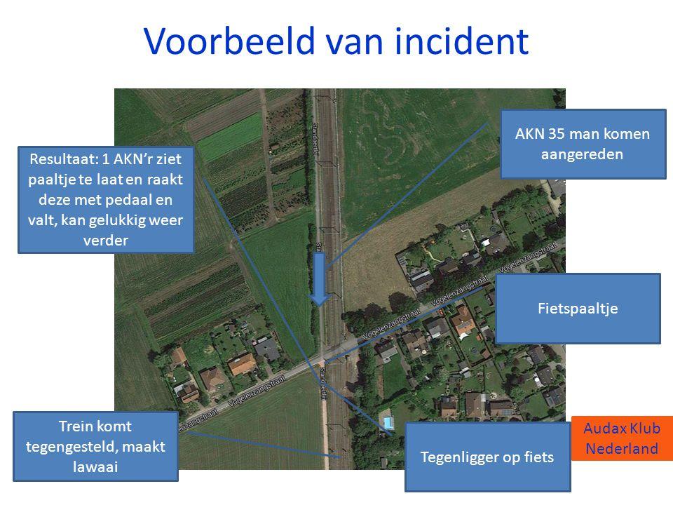 Audax Klub Nederland Voorbeeld van incident Trein komt tegengesteld, maakt lawaai Tegenligger op fiets Fietspaaltje Resultaat: 1 AKN'r ziet paaltje te