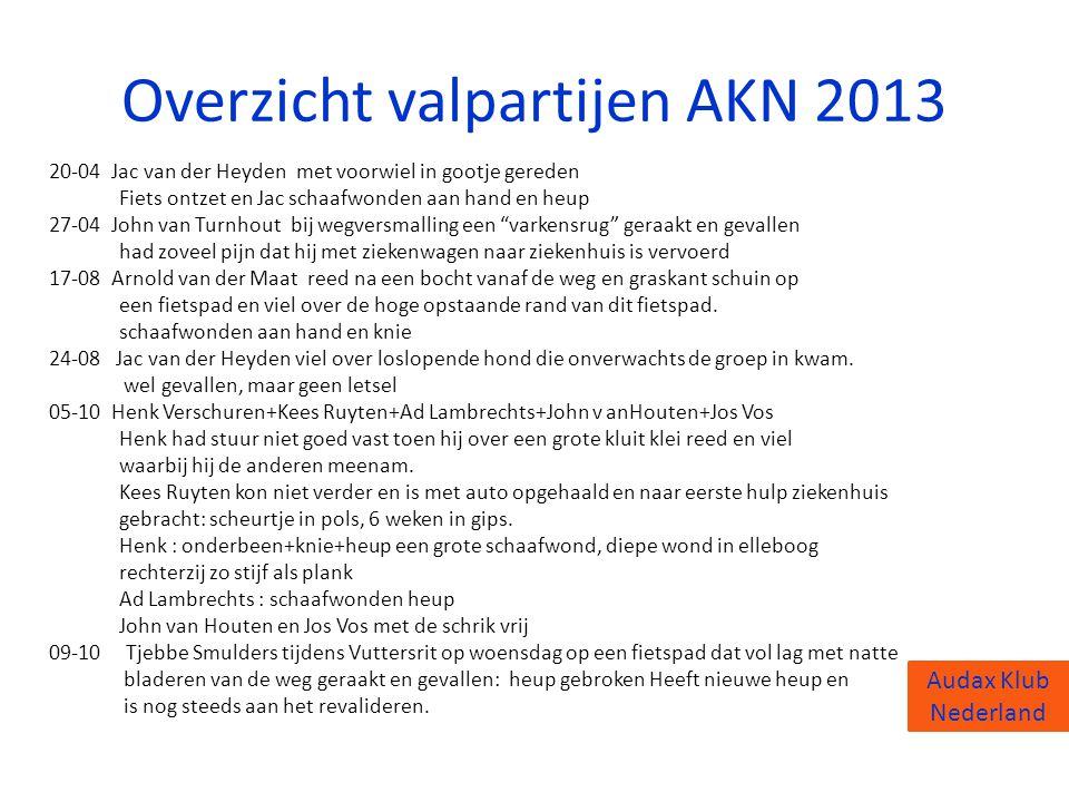 Audax Klub Nederland Overzicht valpartijen AKN 2013 20-04 Jac van der Heyden met voorwiel in gootje gereden Fiets ontzet en Jac schaafwonden aan hand