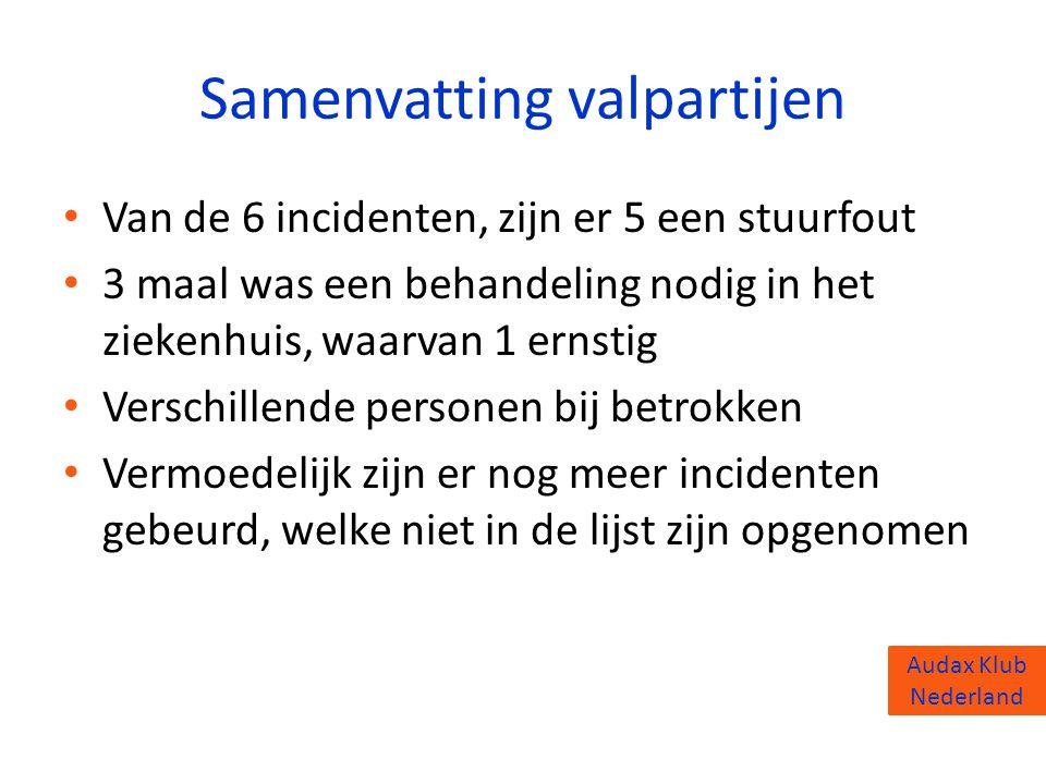 Audax Klub Nederland Samenvatting valpartijen • Van de 6 incidenten, zijn er 5 een stuurfout • 3 maal was een behandeling nodig in het ziekenhuis, waa