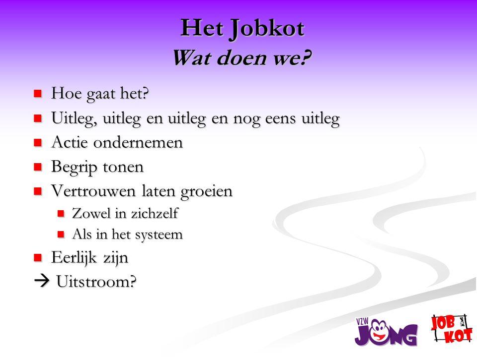 Het Jobkot Wat doen we.Het Jobkot Wat doen we.  Hoe gaat het.