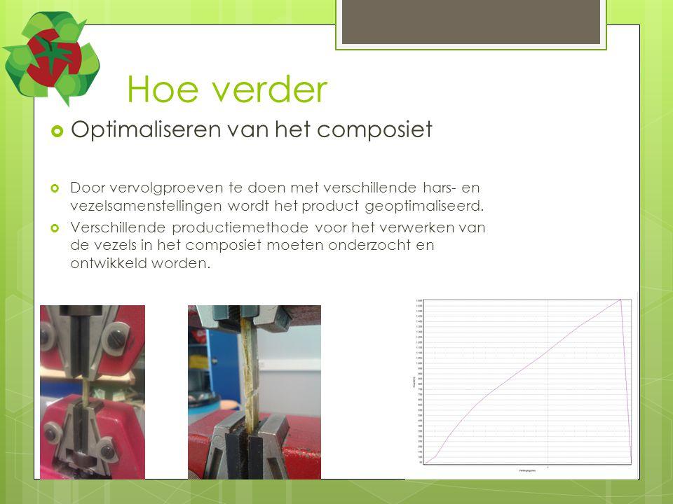 Hoe verder  Optimaliseren van het composiet  Door vervolgproeven te doen met verschillende hars- en vezelsamenstellingen wordt het product geoptimal