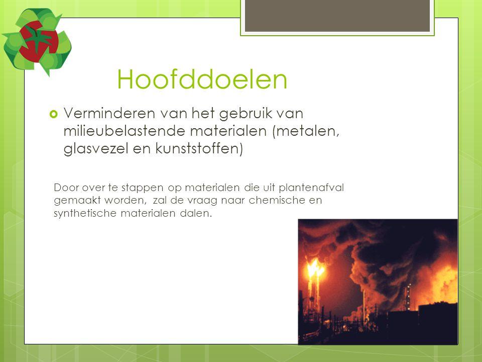 Hoofddoelen  Beschikbaar maken van vruchtbare teeltgrond Hedendaags wordt er voor biocomposiet vlasvezels gebruikt.