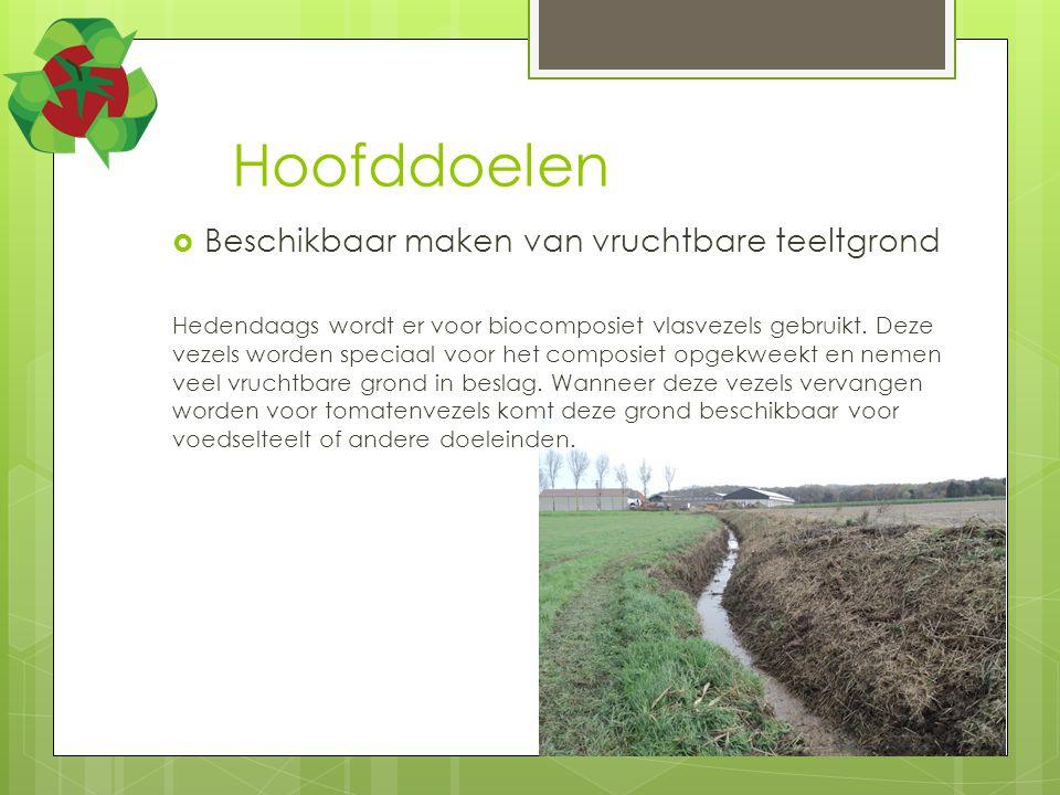 Hoofddoelen  Beschikbaar maken van vruchtbare teeltgrond Hedendaags wordt er voor biocomposiet vlasvezels gebruikt. Deze vezels worden speciaal voor
