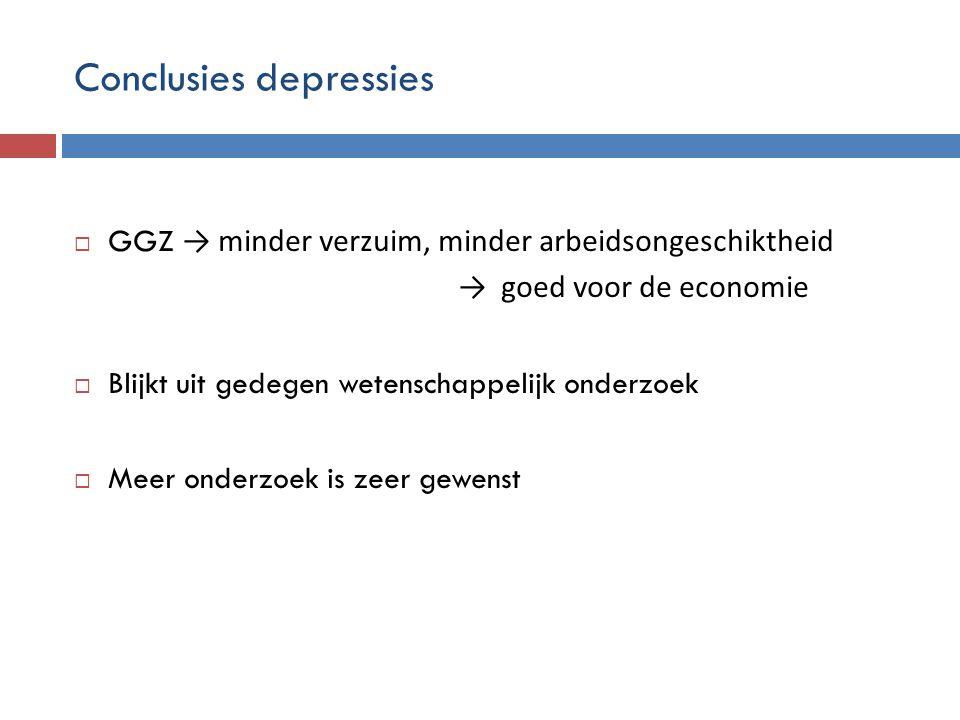Conclusies depressies  GGZ → minder verzuim, minder arbeidsongeschiktheid → goed voor de economie  Blijkt uit gedegen wetenschappelijk onderzoek  M