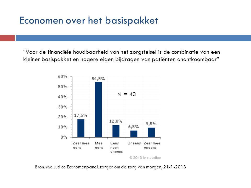 """Economen over het basispakket """"Voor de financiële houdbaarheid van het zorgstelsel is de combinatie van een kleiner basispakket en hogere eigen bijdra"""