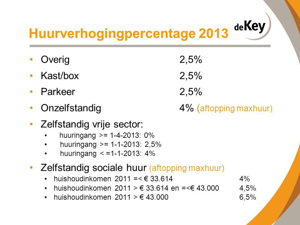 Huurverhogingpercentage 2013 •Overig2,5% •Kast/box2,5% •Parkeer2,5% •Onzelfstandig4% ( aftopping maxhuur) •Zelfstandig vrije sector: • huuringang >= 1
