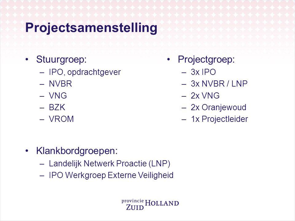 Projectsamenstelling •Stuurgroep: –IPO, opdrachtgever –NVBR –VNG –BZK –VROM •Projectgroep: –3x IPO –3x NVBR / LNP –2x VNG –2x Oranjewoud –1x Projectle