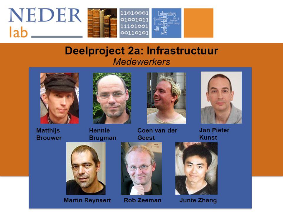 Matthijs Brouwer Jan Pieter Kunst Deelproject 2a: Infrastructuur Medewerkers Hennie Brugman Coen van der Geest Martin ReynaertRob ZeemanJunte Zhang
