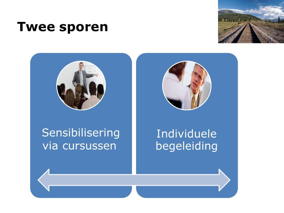 Twee sporen Sensibilisering via cursussen Individuele begeleiding