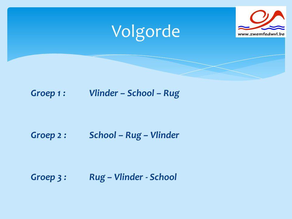 Groep 1 : Vlinder – School – Rug Groep 2 : School – Rug – Vlinder Groep 3 : Rug – Vlinder - School Volgorde