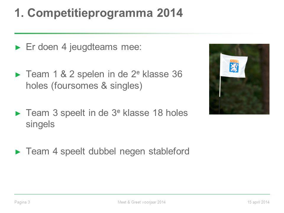 1. Competitieprogramma 2014 ► Er doen 4 jeugdteams mee: ► Team 1 & 2 spelen in de 2 e klasse 36 holes (foursomes & singles) ► Team 3 speelt in de 3 e