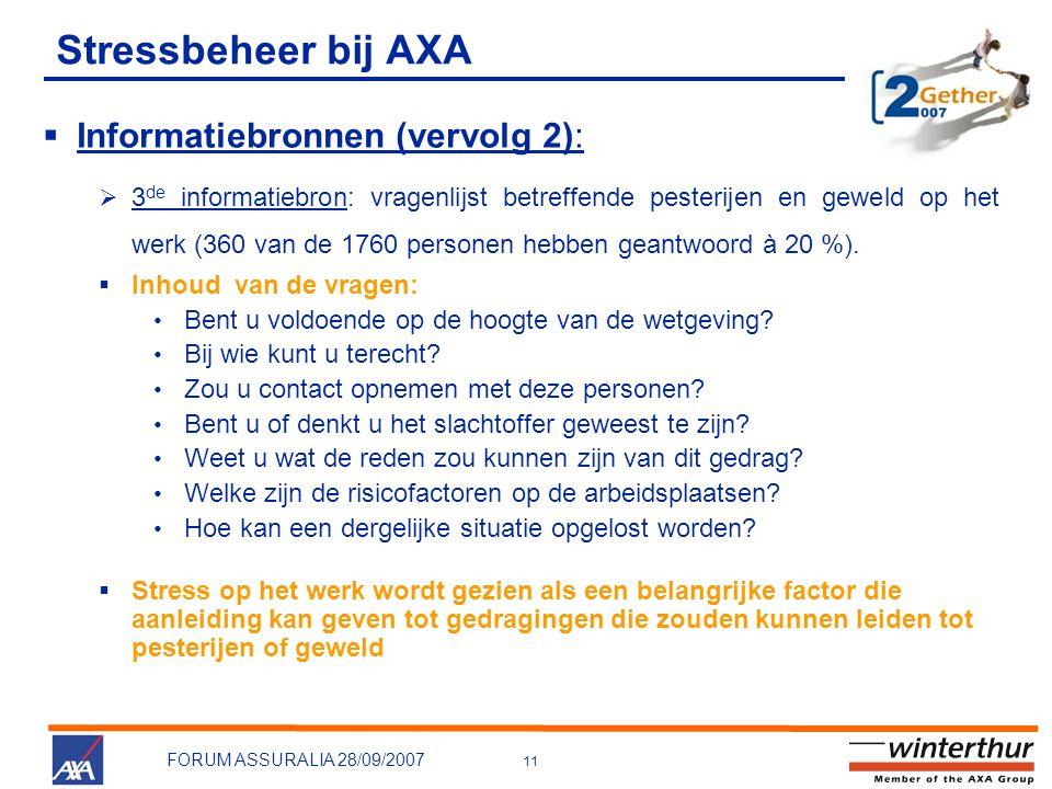 11 FORUM ASSURALIA 28/09/2007 Stressbeheer bij AXA  Informatiebronnen (vervolg 2):  3 de informatiebron: vragenlijst betreffende pesterijen en geweld op het werk (360 van de 1760 personen hebben geantwoord à 20 %).