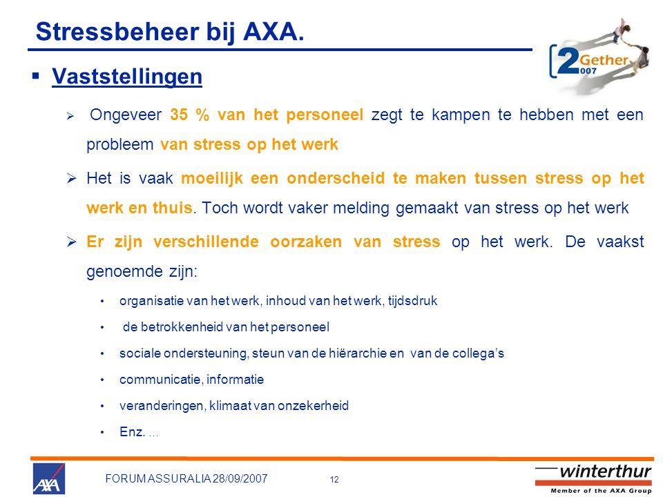 12 FORUM ASSURALIA 28/09/2007 Stressbeheer bij AXA.  Vaststellingen  Ongeveer 35 % van het personeel zegt te kampen te hebben met een probleem van s