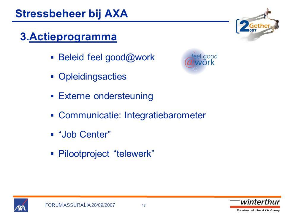 13 FORUM ASSURALIA 28/09/2007 Stressbeheer bij AXA 3.Actieprogramma  Beleid feel good@work  Opleidingsacties  Externe ondersteuning  Communicatie: Integratiebarometer  Job Center  Pilootproject telewerk