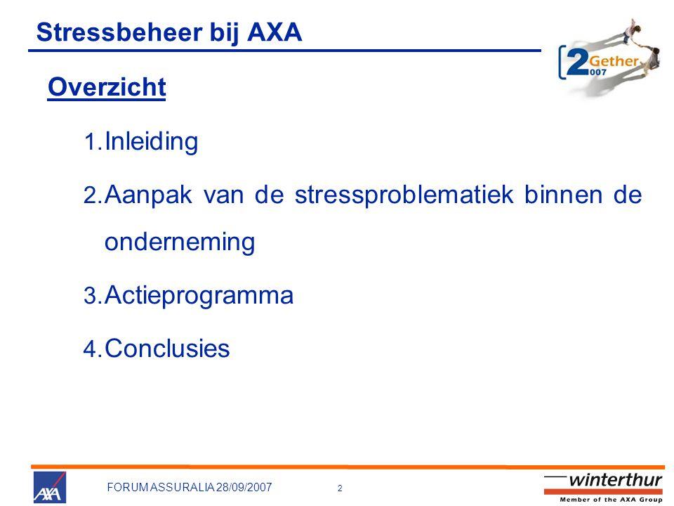 2 FORUM ASSURALIA 28/09/2007 Stressbeheer bij AXA Overzicht 1. Inleiding 2. Aanpak van de stressproblematiek binnen de onderneming 3. Actieprogramma 4