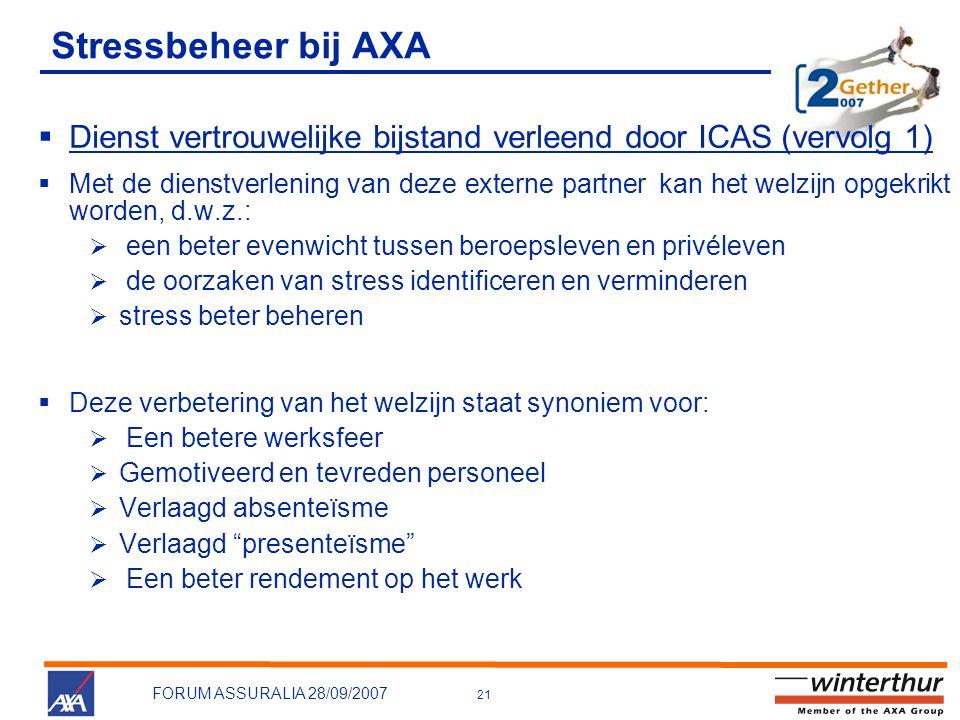 21 FORUM ASSURALIA 28/09/2007 Stressbeheer bij AXA  Dienst vertrouwelijke bijstand verleend door ICAS (vervolg 1)  Met de dienstverlening van deze externe partner kan het welzijn opgekrikt worden, d.w.z.:  een beter evenwicht tussen beroepsleven en privéleven  de oorzaken van stress identificeren en verminderen  stress beter beheren  Deze verbetering van het welzijn staat synoniem voor:  Een betere werksfeer  Gemotiveerd en tevreden personeel  Verlaagd absenteïsme  Verlaagd presenteïsme  Een beter rendement op het werk
