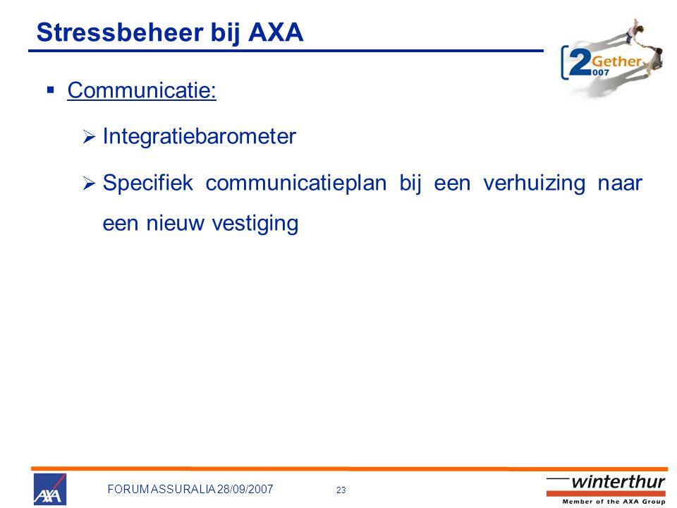 23 FORUM ASSURALIA 28/09/2007 Stressbeheer bij AXA  Communicatie:  Integratiebarometer  Specifiek communicatieplan bij een verhuizing naar een nieu