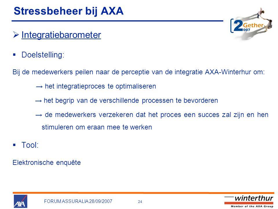 24 FORUM ASSURALIA 28/09/2007 Stressbeheer bij AXA  Integratiebarometer  Doelstelling: Bij de medewerkers peilen naar de perceptie van de integratie