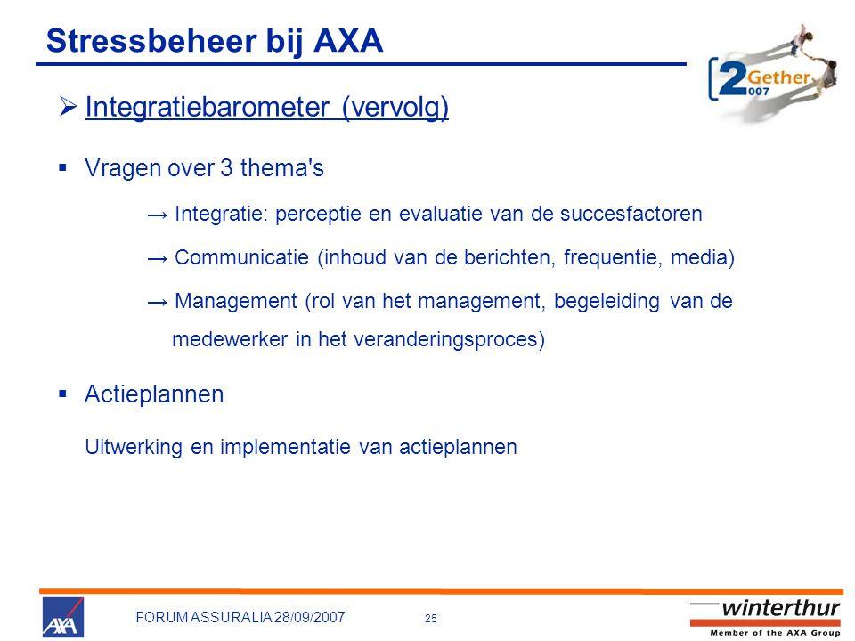 25 FORUM ASSURALIA 28/09/2007 Stressbeheer bij AXA  Integratiebarometer (vervolg)  Vragen over 3 thema's → Integratie: perceptie en evaluatie van de