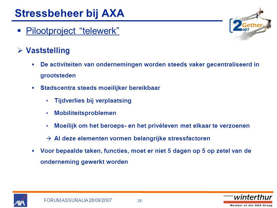 """28 FORUM ASSURALIA 28/09/2007 Stressbeheer bij AXA  Pilootproject """"telewerk""""  Vaststelling  De activiteiten van ondernemingen worden steeds vaker g"""