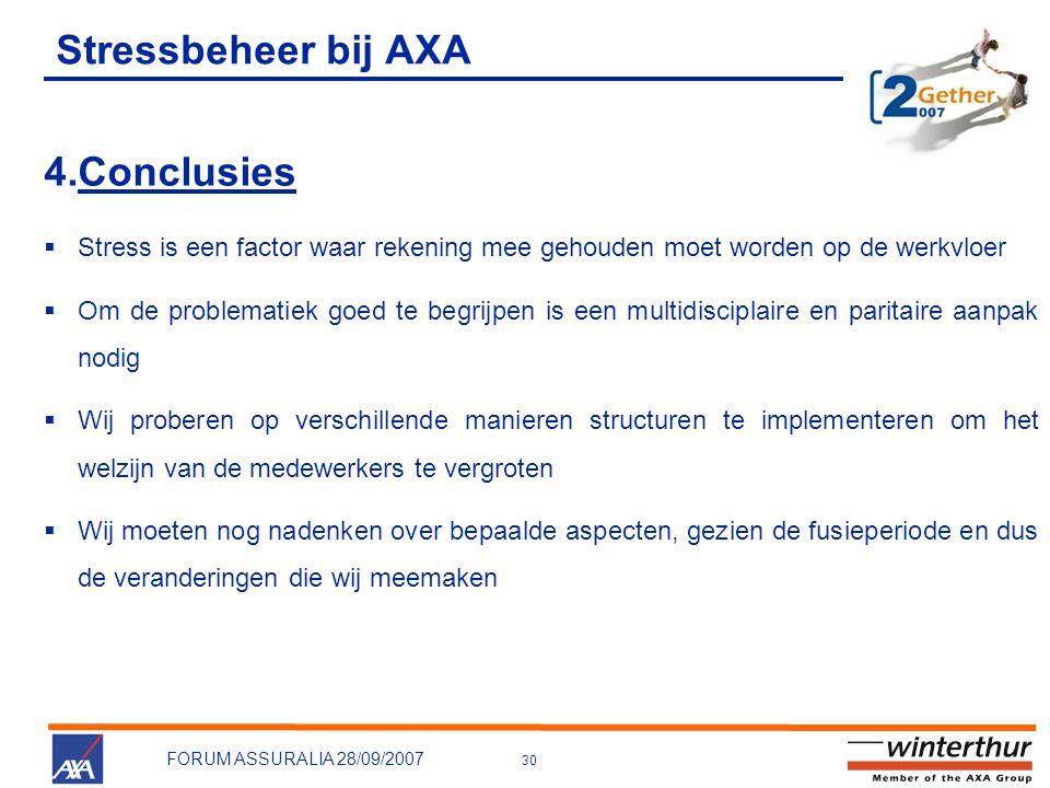 30 FORUM ASSURALIA 28/09/2007 Stressbeheer bij AXA 4.Conclusies  Stress is een factor waar rekening mee gehouden moet worden op de werkvloer  Om de problematiek goed te begrijpen is een multidisciplaire en paritaire aanpak nodig  Wij proberen op verschillende manieren structuren te implementeren om het welzijn van de medewerkers te vergroten  Wij moeten nog nadenken over bepaalde aspecten, gezien de fusieperiode en dus de veranderingen die wij meemaken