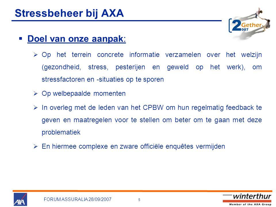 5 FORUM ASSURALIA 28/09/2007 Stressbeheer bij AXA  Doel van onze aanpak:  Op het terrein concrete informatie verzamelen over het welzijn (gezondheid
