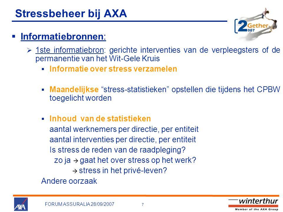 7 FORUM ASSURALIA 28/09/2007 Stressbeheer bij AXA  Informatiebronnen:  1ste informatiebron: gerichte interventies van de verpleegsters of de permane