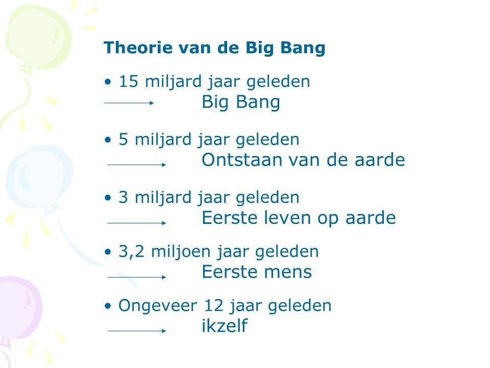 • 15 miljard jaar geleden Big Bang • 5 miljard jaar geleden Ontstaan van de aarde • 3 miljard jaar geleden Eerste leven op aarde • 3,2 miljoen jaar ge