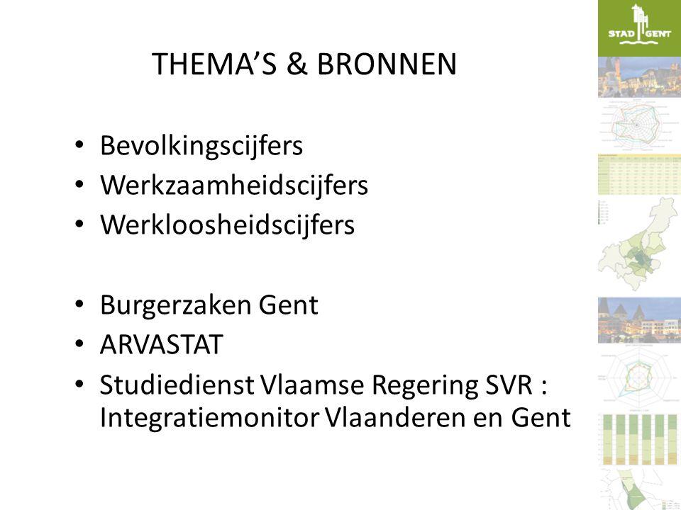 THEMA'S & BRONNEN • Bevolkingscijfers • Werkzaamheidscijfers • Werkloosheidscijfers • Burgerzaken Gent • ARVASTAT • Studiedienst Vlaamse Regering SVR