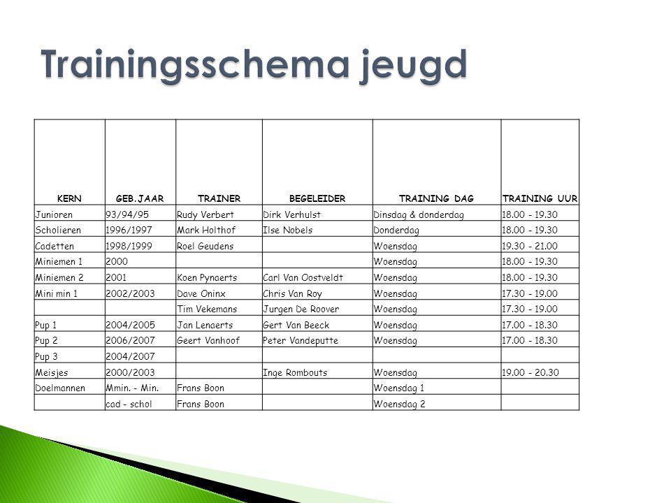 KERNGEB.JAARTRAINERBEGELEIDERTRAINING DAGTRAINING UUR Junioren93/94/95Rudy VerbertDirk VerhulstDinsdag & donderdag18.00 - 19.30 Scholieren1996/1997Mar