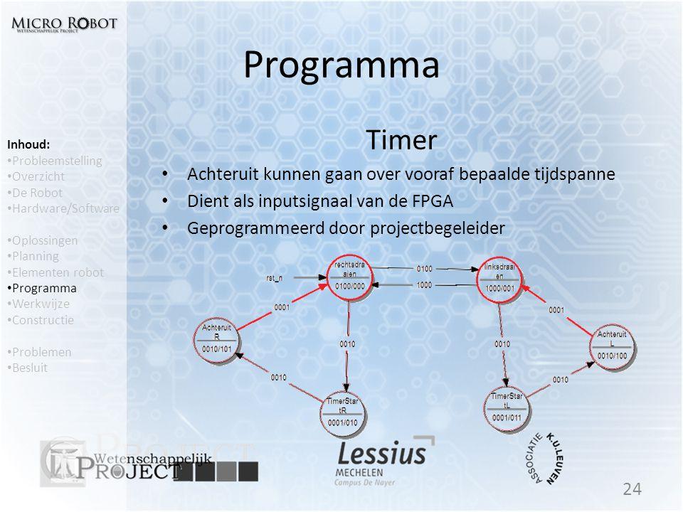 Programma Timer • Achteruit kunnen gaan over vooraf bepaalde tijdspanne • Dient als inputsignaal van de FPGA • Geprogrammeerd door projectbegeleider 2