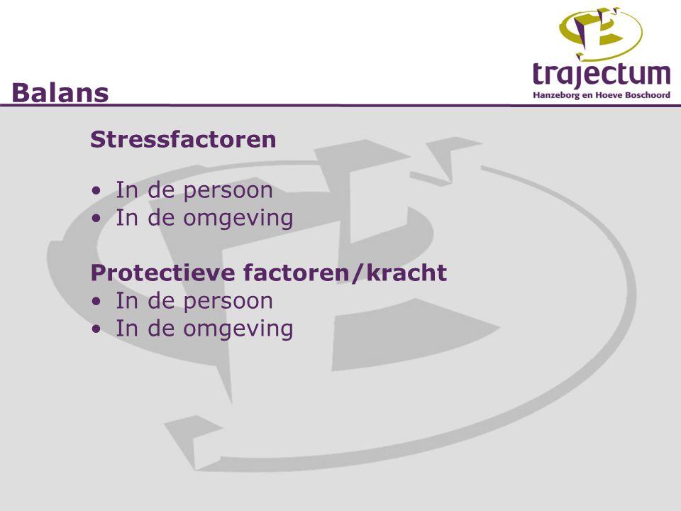 Balans Stressfactoren •In de persoon •In de omgeving Protectieve factoren/kracht •In de persoon •In de omgeving